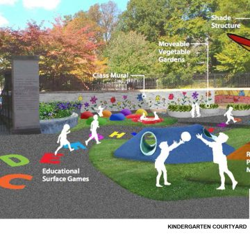 Houston Elementary Playground Enhancement