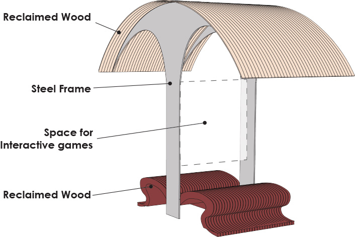 The proposed book nooks would be constructed of reclaimed wood and steel from Iowa State's TreeCYcle and other material recycling programs.