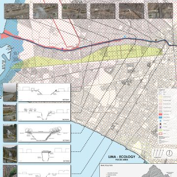 Rio Rimac Corridor Analysis, Lima Ecology