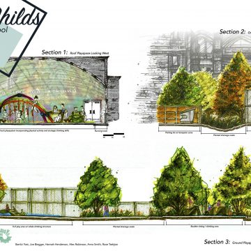 G.W. Childs Elementary School design by Joe Biegger, Hannah Henderson, Alex Robinson, Anna Smith, Rose Tashjian