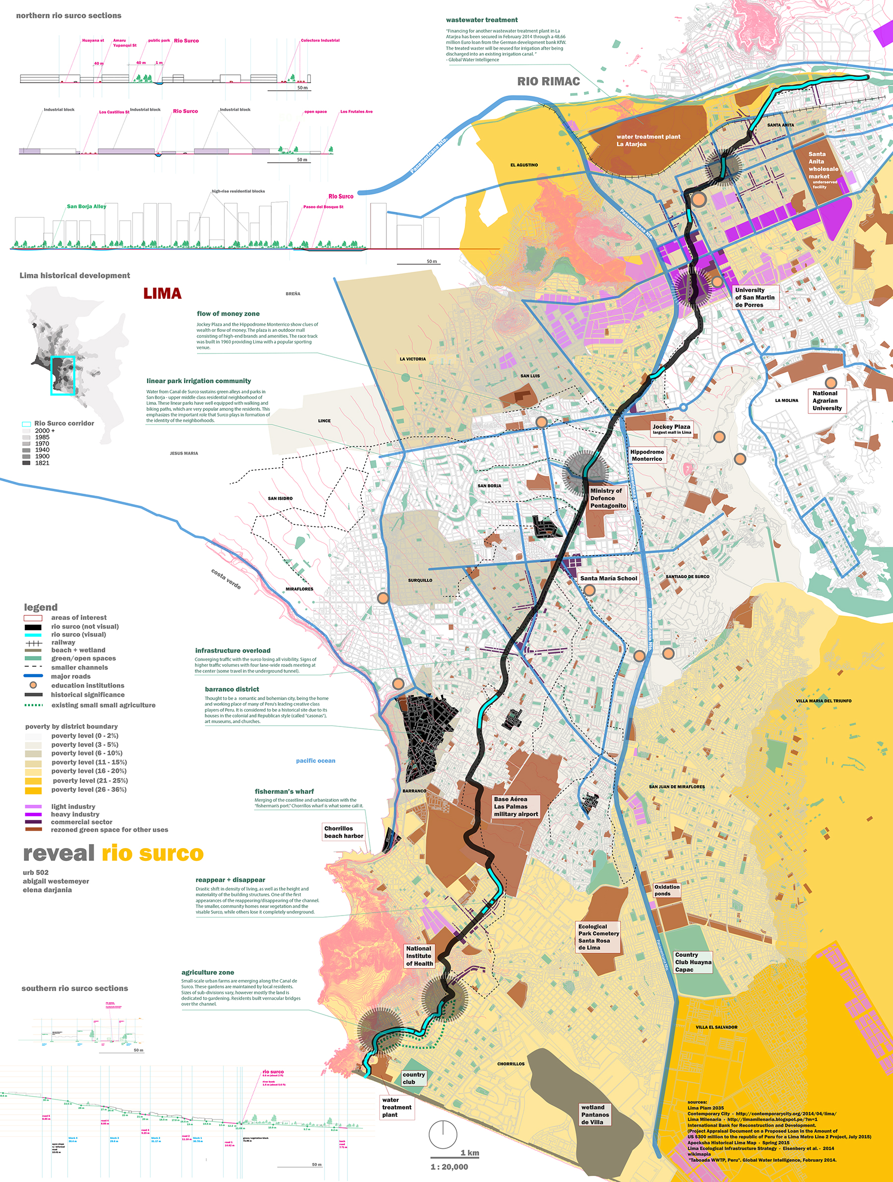 Rio Surco Analysis Map by Abigail Westemeyer & Elena Darjania