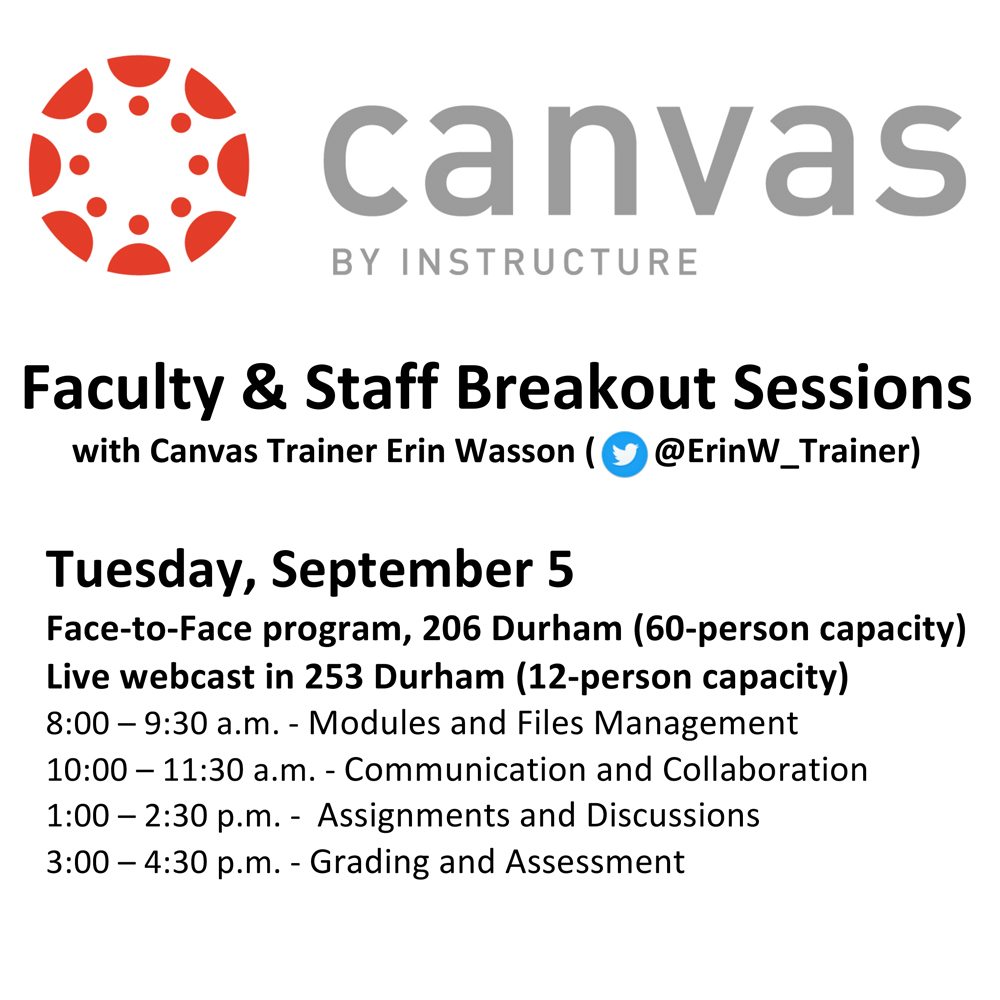 Canvas Breakout Sessions