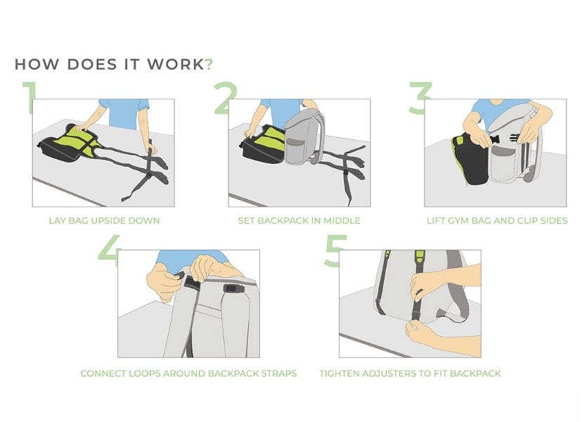 Viper Gym Bag How-To